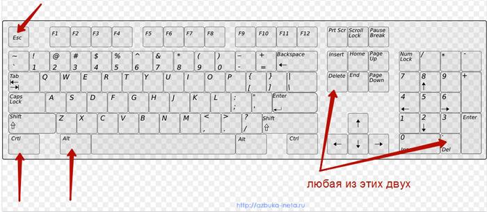 клавиши клавиатуры для снятия блокировки