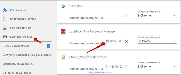 быстрые клавиши для доступа к расширению