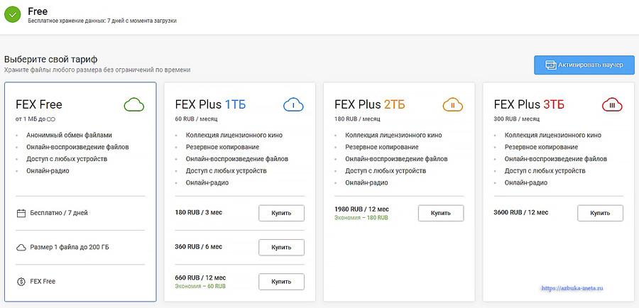 тарифные планы файлообменника FEX.NET