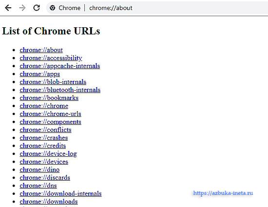 все скрытые страницы браузера