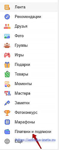 подписки
